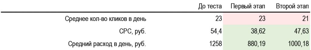 Книга3 (1).png