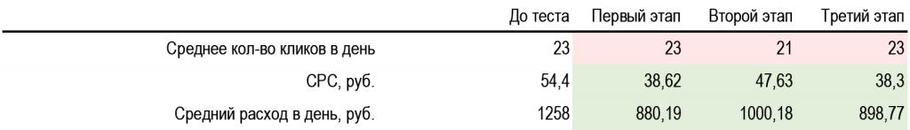 Книга4 (1).png