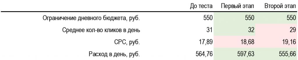 Книга4.png