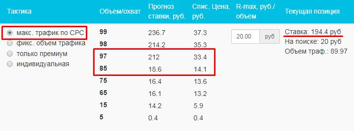 Спорт прогнозы на сегодня бесплатно турнирная таблица букмекерская ставка россия англия
